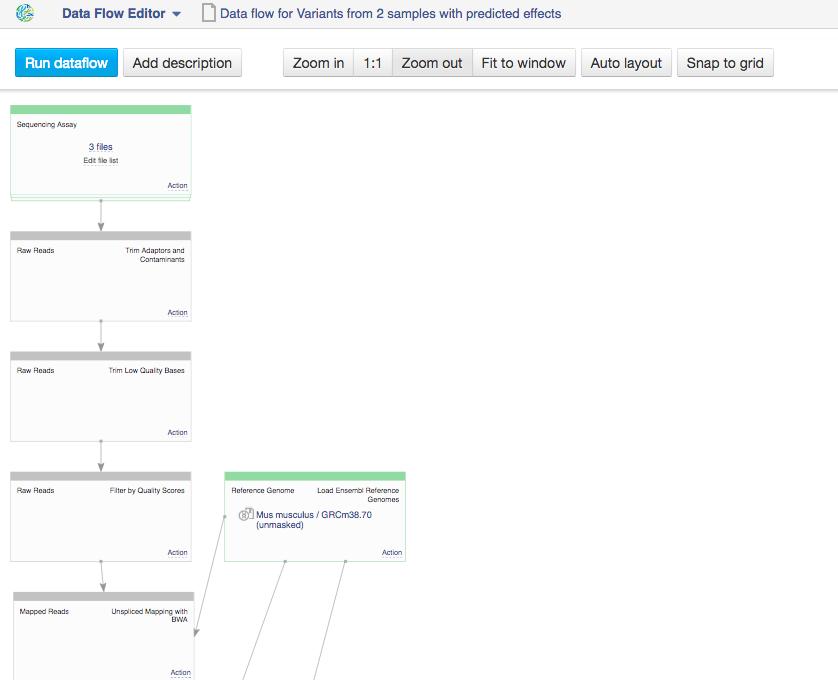 data flow editor to data flow runner